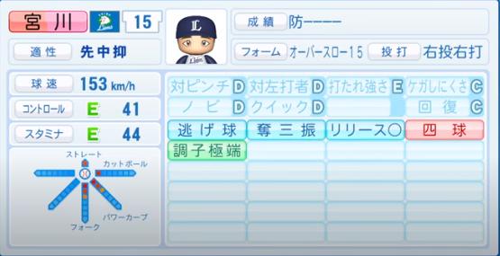 宮川_西武ライオンズ_パワプロ能力データ_2020年シーズン終了時11月26日