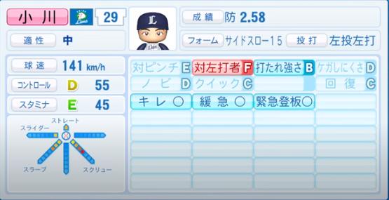 小川_西武ライオンズ_パワプロ能力データ_2020年シーズン終了時11月26日