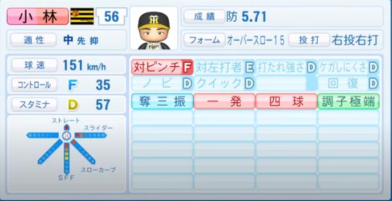 小林_阪神タイガース_パワプロ能力データ_2020年シーズン終了時_11月26日アプデ
