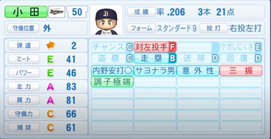 小田_オリックスバファローズ_パワプロ能力データ_2020年シーズン終了時_11月26日アプデ