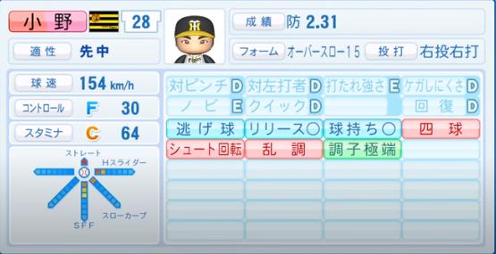 小野泰己_阪神タイガース_パワプロ能力データ_2020年シーズン終了時_11月26日アプデ