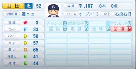 山田_西武ライオンズ_パワプロ能力データ_2020年シーズン終了時11月26日