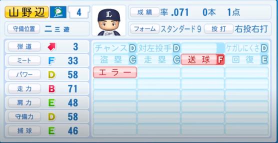 山野辺_西武ライオンズ_パワプロ能力データ_2020年シーズン終了時11月26日
