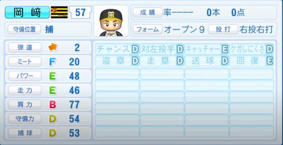 岡崎太一_阪神タイガース_パワプロ能力データ_2020年シーズン終了時_11月26日アプデ