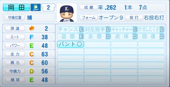 岡田雅利_西武ライオンズ_パワプロ能力データ_2020年シーズン終了時11月26日