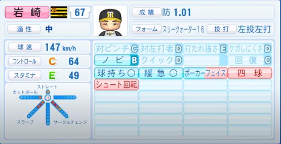 岩崎優_阪神タイガース_パワプロ能力データ_2020年シーズン終了時_11月26日アプデ