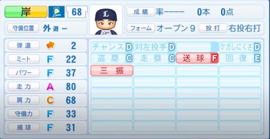 岸_西武ライオンズ_パワプロ能力データ_2020年シーズン終了時11月26日