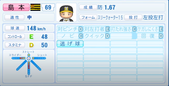 島本浩也_阪神タイガース_パワプロ能力データ_2020年シーズン終了時_11月26日アプデ
