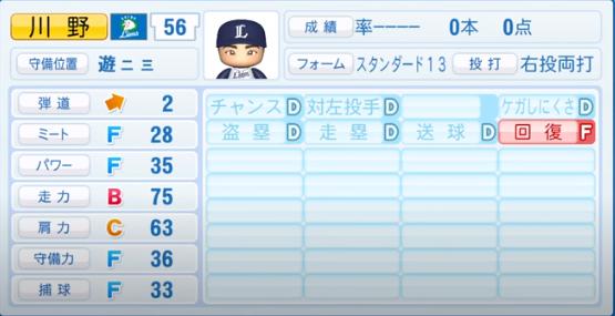川野_西武ライオンズ_パワプロ能力データ_2020年シーズン終了時11月26日