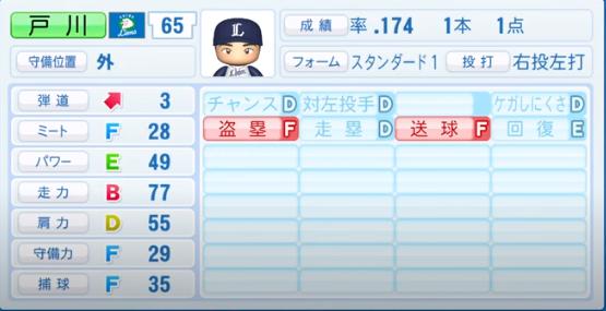 戸川_西武ライオンズ_パワプロ能力データ_2020年シーズン終了時11月26日