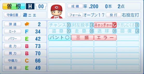 曽根海成_広島カープ_パワプロ能力データ_2020年シーズン終了時_11月26日アプデ
