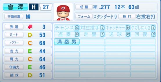 會澤翼_広島カープ_パワプロ能力データ_2020年シーズン終了時_11月26日アプデ
