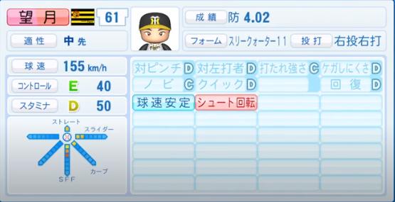 望月惇志_阪神タイガース_パワプロ能力データ_2020年シーズン終了時_11月26日アプデ