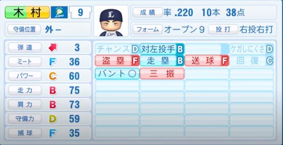 木村文紀_西武ライオンズ_パワプロ能力データ_2020年シーズン終了時11月26日
