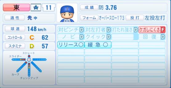 東_横浜DeNAベイスターズ_パワプロ能力データ_2020年シーズン終了時_11月26日アプデ