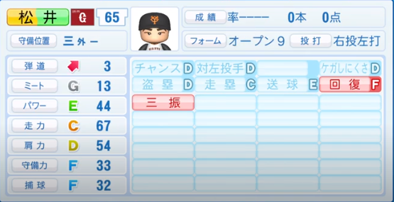 松井義弥_巨人_パワプロ能力データ_2020年シーズン終了時_11月26日アプデ