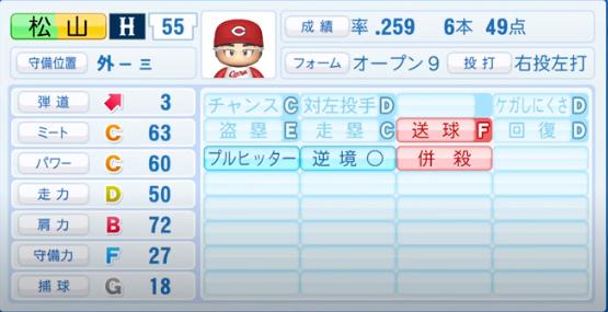 松山竜平_広島カープ_パワプロ能力データ_2020年シーズン終了時_11月26日アプデ