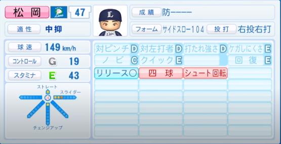 松岡_西武ライオンズ_パワプロ能力データ_2020年シーズン終了時11月26日
