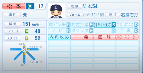 松本_西武ライオンズ_パワプロ能力データ_2020年シーズン終了時11月26日