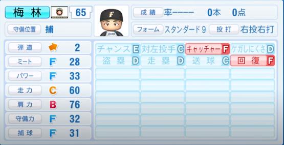 梅林_日本ハムファイターズ_パワプロ能力データ_2020年シーズン終了時_11月26日アプデ