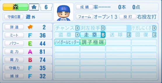 森敬斗_横浜DeNAベイスターズ_パワプロ能力データ_2020年シーズン終了時_11月26日アプデ