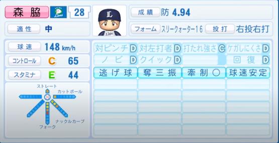 森脇_西武ライオンズ_パワプロ能力データ_2020年シーズン終了時11月26日
