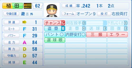 植田海_阪神タイガース_パワプロ能力データ_2020年シーズン終了時_11月26日アプデ