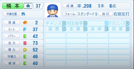 楠本_横浜DeNAベイスターズ_パワプロ能力データ_2020年シーズン終了時_11月26日アプデ