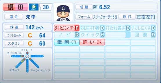 榎田大樹_西武ライオンズ_パワプロ能力データ_2020年シーズン終了時11月26日