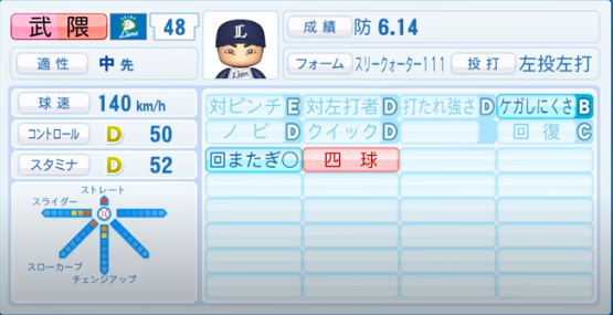 武隈_西武ライオンズ_パワプロ能力データ_2020年シーズン終了時11月26日