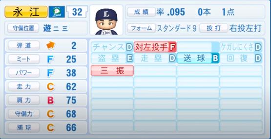 永江_西武ライオンズ_パワプロ能力データ_2020年シーズン終了時11月26日