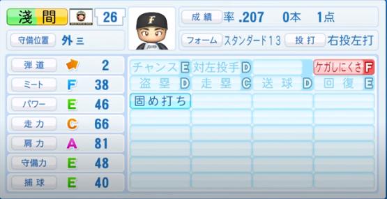 淺間大基_日本ハムファイターズ_パワプロ能力データ_2020年シーズン終了時_11月26日アプデ