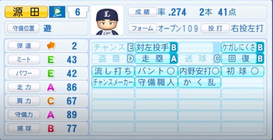 源田_西武ライオンズ_パワプロ能力データ_2020年シーズン終了時11月26日