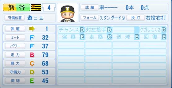 熊谷_阪神タイガース_パワプロ能力データ_2020年シーズン終了時_11月26日アプデ