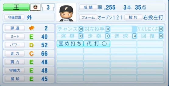 王柏融_日本ハムファイターズ_パワプロ能力データ_2020年シーズン終了時_11月26日アプデ