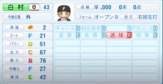 白村_日本ハムファイターズ_パワプロ能力データ_2020年シーズン終了時_11月26日アプデ