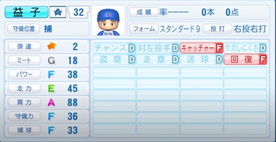 益子_横浜DeNAベイスターズ_パワプロ能力データ_2020年シーズン終了時_11月26日アプデ