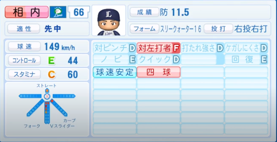 相内誠_西武ライオンズ_パワプロ能力データ_2020年シーズン終了時11月26日