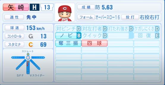 矢崎拓也_広島カープ_パワプロ能力データ_2020年シーズン終了時_11月26日アプデ