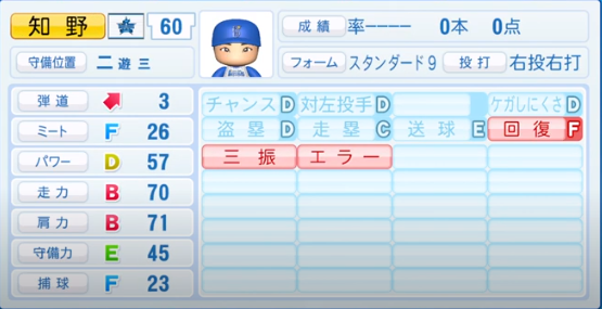 知野_横浜DeNAベイスターズ_パワプロ能力データ_2020年シーズン終了時_11月26日アプデ