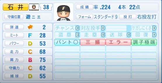 石井_日本ハムファイターズ_パワプロ能力データ_2020年シーズン終了時_11月26日アプデ