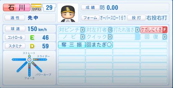 石川_ソフトバンクホークス_パワプロ能力データ_2020年シーズン終了時_11月26日アプデ