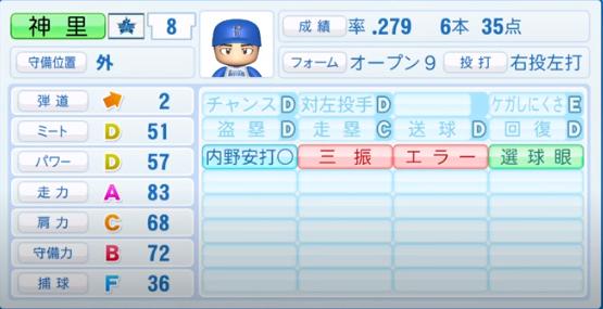 神里_横浜DeNAベイスターズ_パワプロ能力データ_2020年シーズン終了時_11月26日アプデ