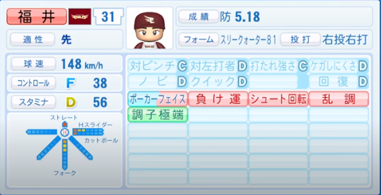 福井_楽天イーグルス_パワプロ能力データ_2020年シーズン終了時_11月26日アプデ