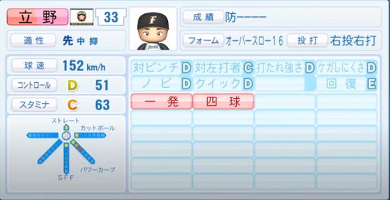 立野和明_日本ハムファイターズ_パワプロ能力データ_2020年シーズン終了時_11月26日アプデ