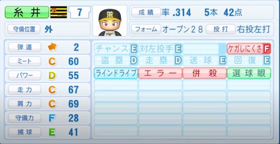 糸井嘉男_阪神タイガース_パワプロ能力データ_2020年シーズン終了時_11月26日アプデ