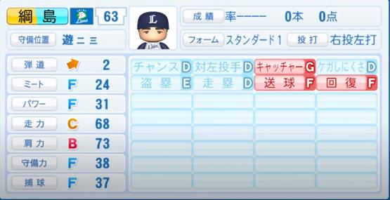 綱島_西武ライオンズ_パワプロ能力データ_2020年シーズン終了時11月26日