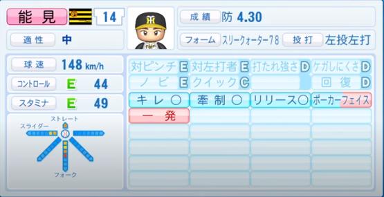 能見篤史_阪神タイガース_パワプロ能力データ_2020年シーズン終了時_11月26日アプデ