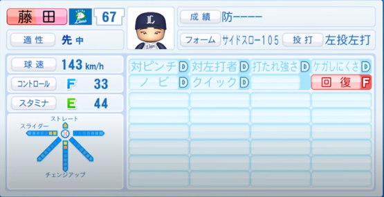 藤田_西武ライオンズ_パワプロ能力データ_2020年シーズン終了時11月26日