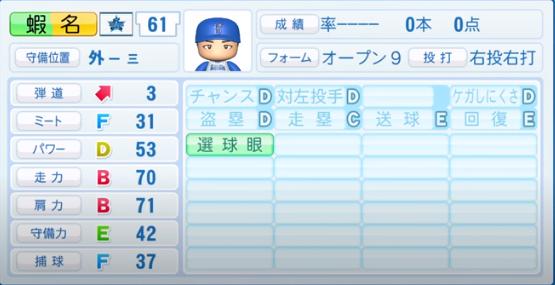 蝦名_横浜DeNAベイスターズ_パワプロ能力データ_2020年シーズン終了時_11月26日アプデ